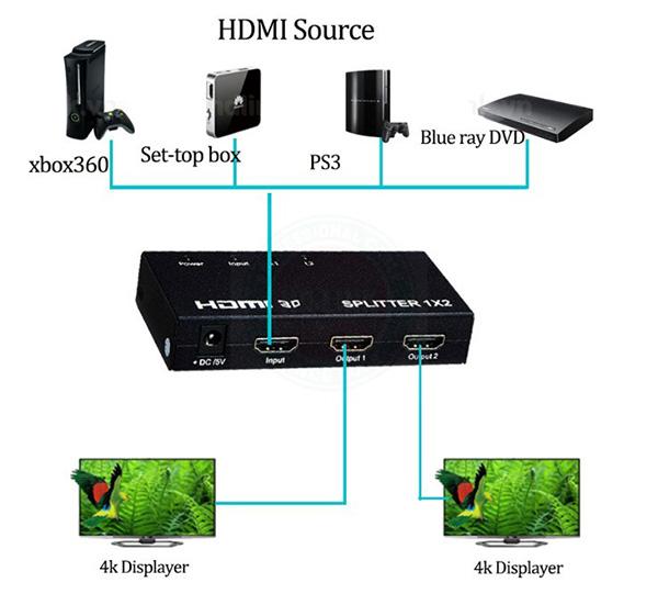 Bộ chia tín hiệu HDMI 1.4 Splliter 1 ra 2 Full HD 1080P