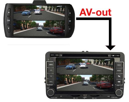 Cổng AV Camera hành trình