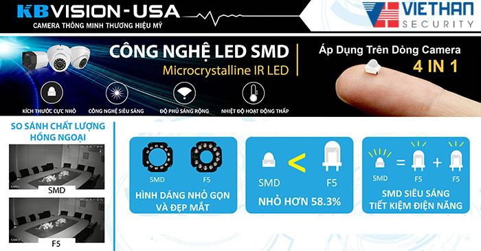 LED công nghệ mới SMD