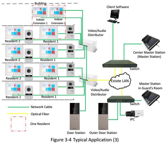 sơ đồ kết nối Camera chuông cửa HIKVISION DS-KV8002-VM