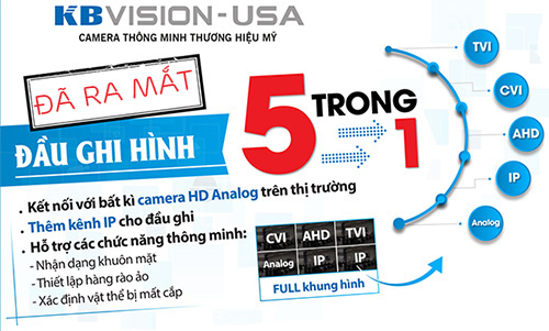 Đầu ghi hình KBVISION KX-7116D6 công nghệ 5 in 1