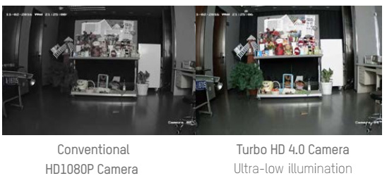 Camera HIKVISION DS-2CE16D3T-I3PF công nghệ ultra lowlight