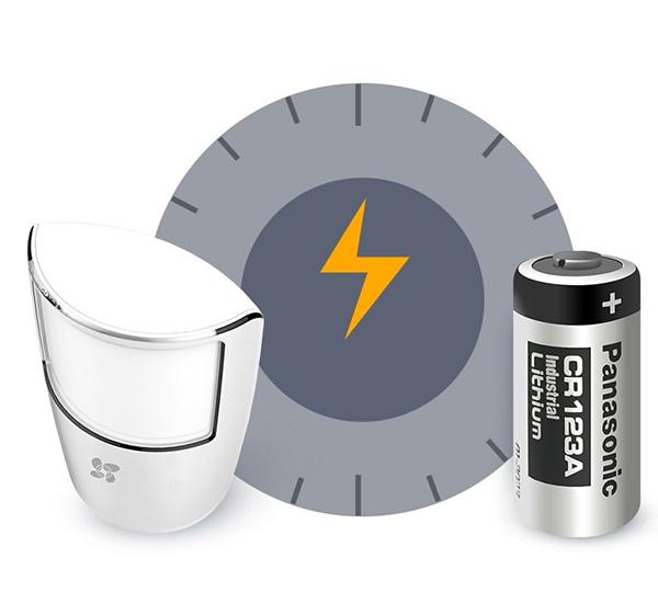 tiết kiệm điện năng EZVIZ T1