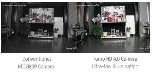 Camera HDPARAGON HDS-5887STVI-IR3F công nghệ ultra lowlight