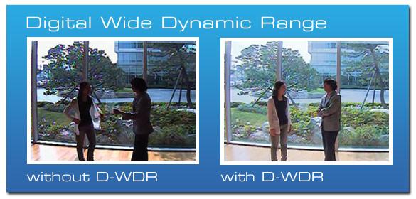 Camera Dahua HAC-HFW1400TP-A chống ngược sáng