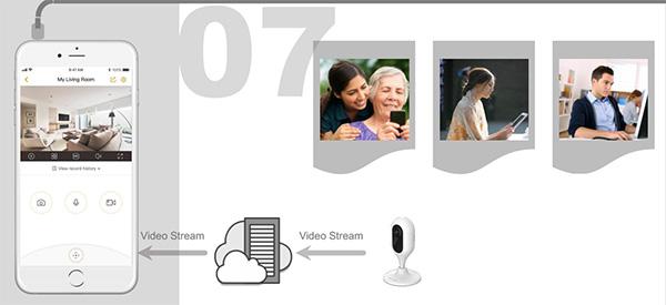 media stream app